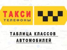 Таблица классов автомобилей для работы в Яндекс Такси